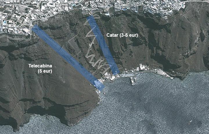insula santorini fira telecabina pret